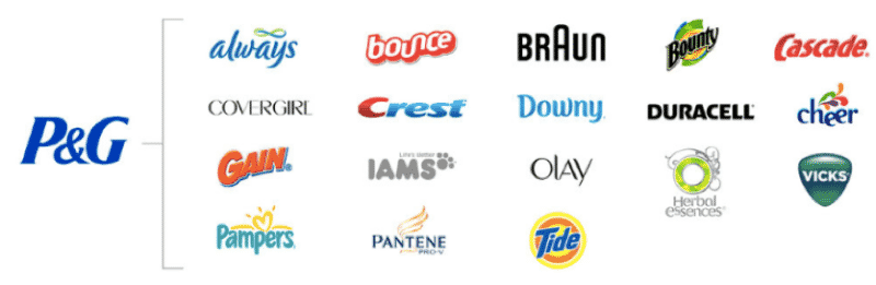 P&G-House-Of-Brands-Architecture
