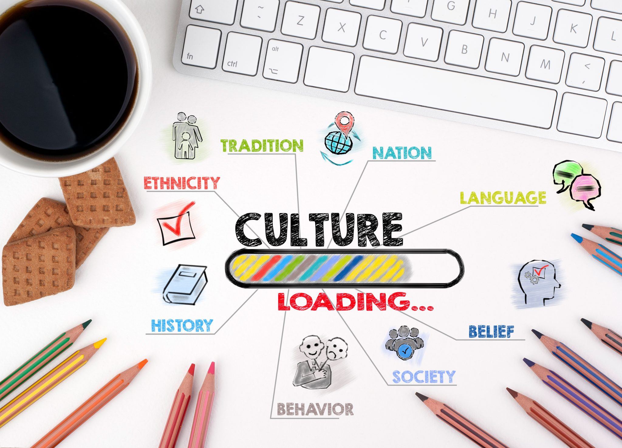 Cultural Impact On Customer Service